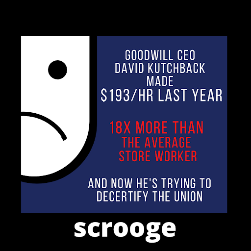 Goodwill CEO David Kutchback made $193/hr last year. 18x more than the average store worker